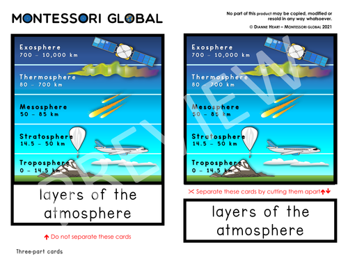 Montessori | Layers of the Atmosphere |  3 Part Nomenclature Cards