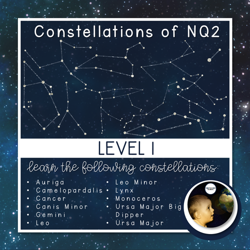Constellations | Northern Celestial Quadrant 2 | Boom Cards™ + Nomenclatures