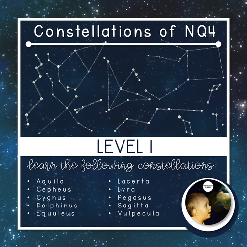 Constellations | Northern Celestial Quadrant 4 | Boom Cards™ + Nomenclatures