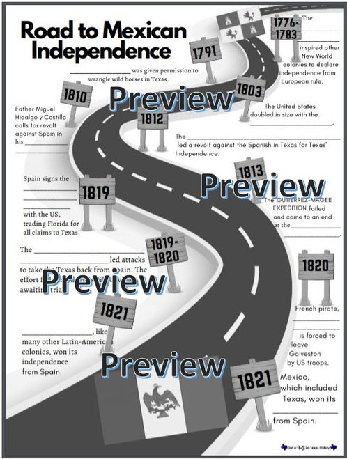 Road to Mexican Independence Anchor Charts