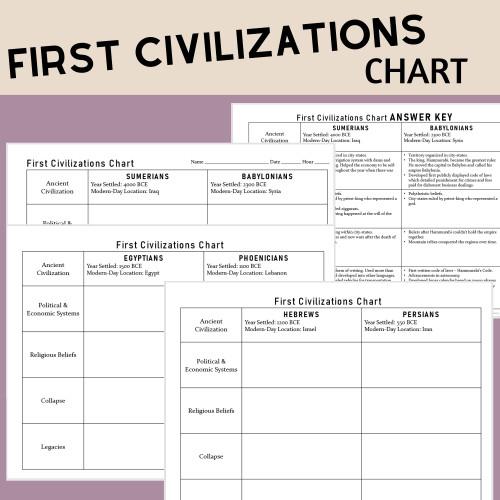 First Civilizations Chart