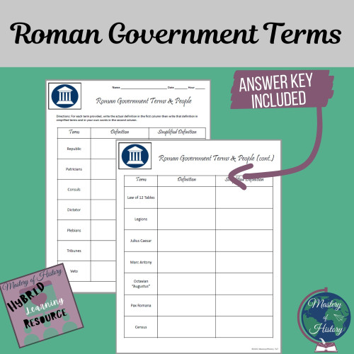Defining Roman Government Terms