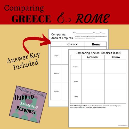 Comparing Greece & Rome Chart