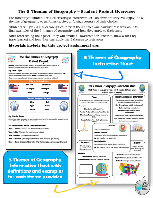 The 5 Themes of Geography: Student Project