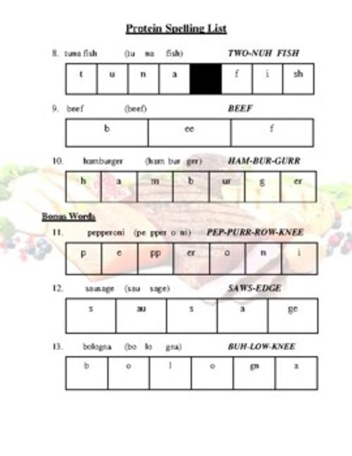 Protein Spelling List (Grades 2-4)