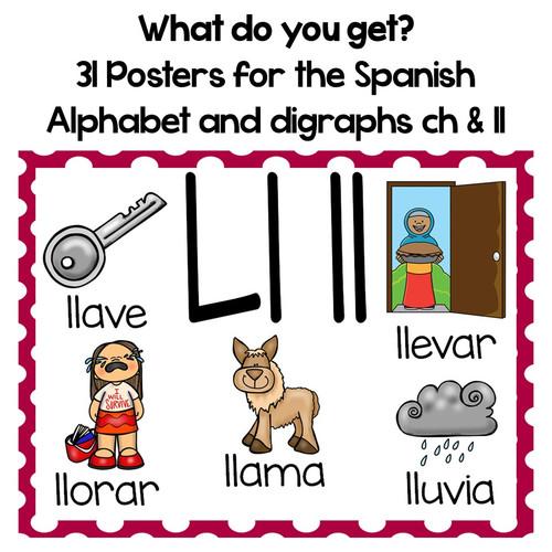 Alphabet Posters in Spanish- El Alfabeto