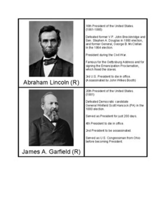 U.S. Presidents to Die in Office