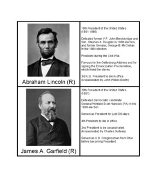 U.S. Presidents Who Were Assassinated