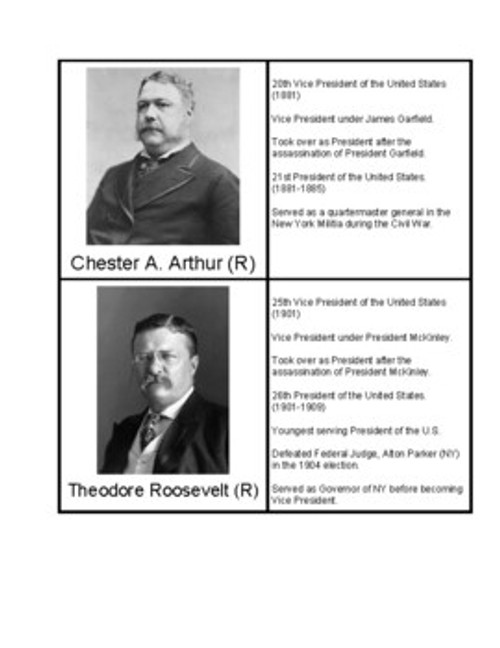 U.S. Vice Presidents Who Also Served as President