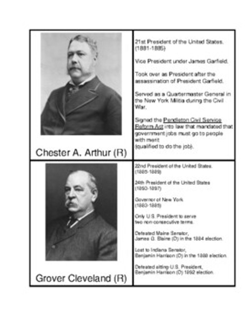 U.S. Presidents from New York