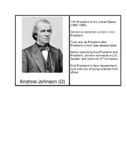 U.S. Presidents from Tennessee