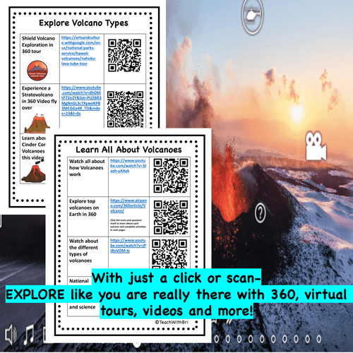 Digital Version: Virtual Field Trip - Types of Volcanoes