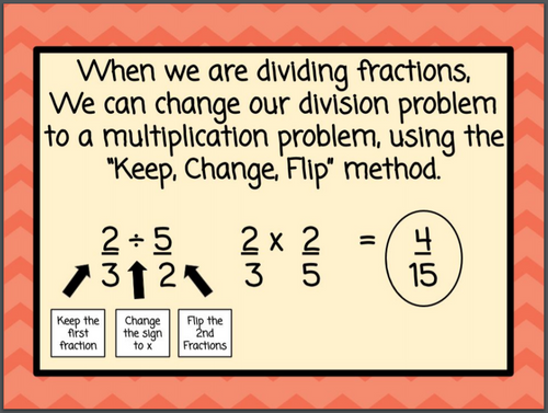 Fractions - Dividing Using Number Chips
