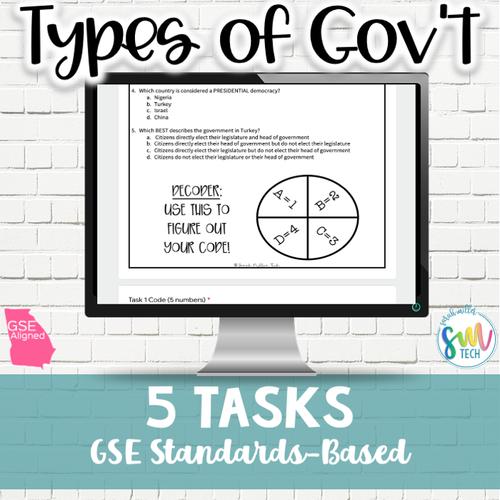 Types of Government Digital Escape Room 7th Grade | SS7CG1, SS7CG3, SS7CG4
