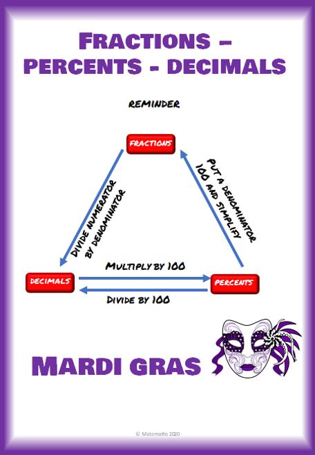 Mardi Gras Converting Fractions Decimals Percents Activity