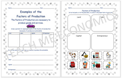 Factors of Production Elementary Economics, Distance Learning Worksheets PDF