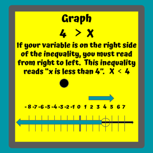Algebraic Inequalities - Digital