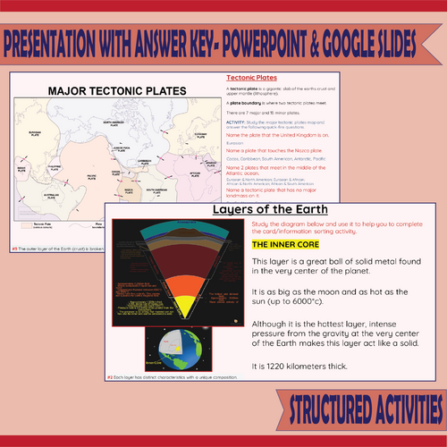 Layers of the Earth and the Theory of Plate Tectonics