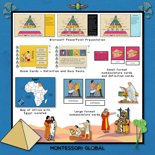 Ancient Egyptian Social Structure | 3 Part Cards | Boom Cards™ | PowerPoint