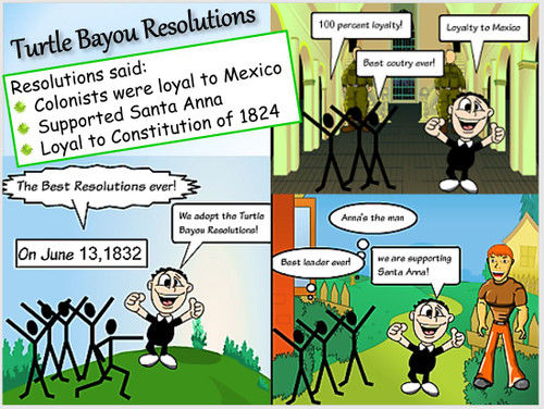Texas History: The Road to Revolution