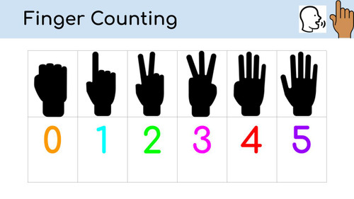 Ordering Numbers 0-5