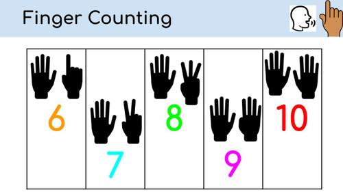 Ordering Numbers 6-10
