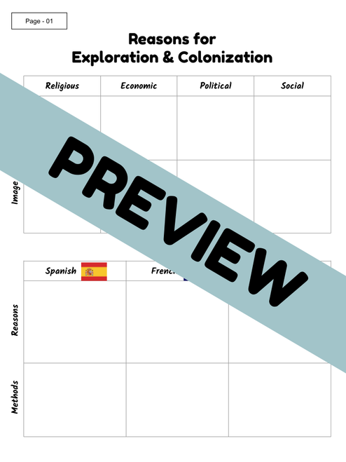 Exploration & Colonization - Interactive Notes | TEKS/STAAR Social Studies