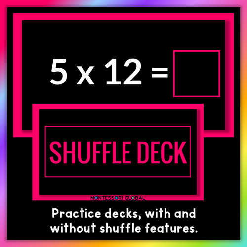 Multiplication Fact Fluency PowerPoint Presentations | x 1 to x 12