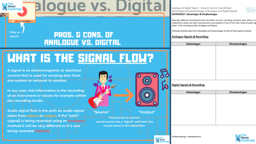 Analogue & Digital Signals-FULL LESSON-Distance Learning | Google Slides™