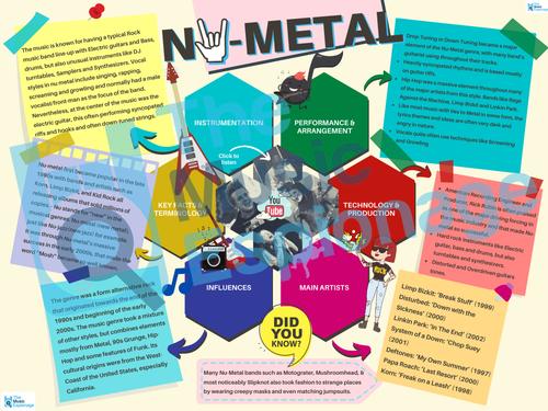 Nu-Metal - Quick Outline