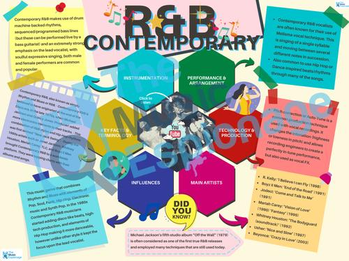 Contemporary R&B - Quick Outline