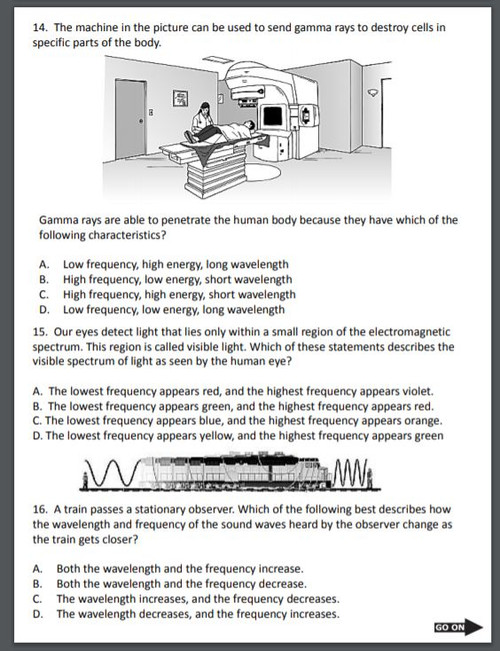 Electromagnetic Spectrum Unit Exam