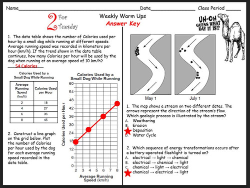Science Weekly Warm-Ups Set 2