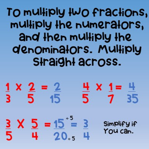 Fractions Review - Multiplying Fractions