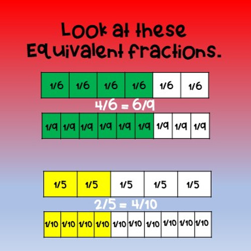 Fractions Review - Equivalent Fractions - Digital