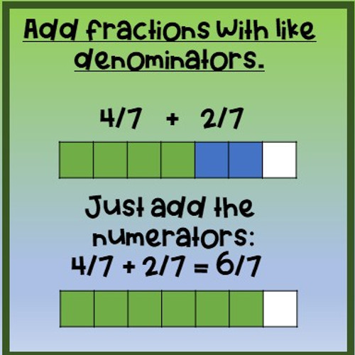 Fractions Review - Adding and Subtracting with Like Denominators