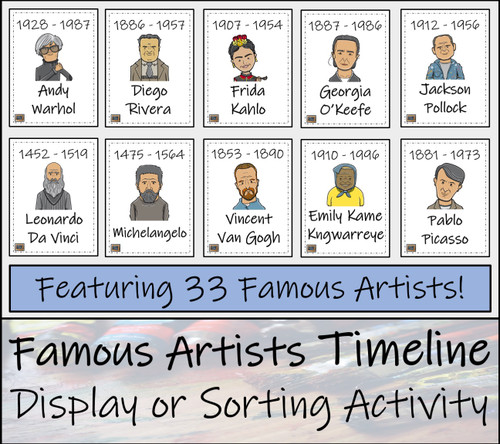 Famous Artists Timeline Display and Task Card Sorting Activity