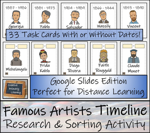 Famous Artists Digital Timeline Research and Sorting Activity Digital & Print