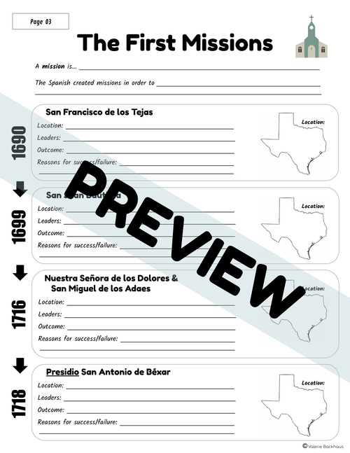 Texas Exploration & the Spanish Missions | Interactive Notes | Texas History 7th Grade