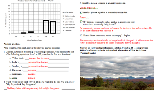 Ecosystem Interactions, Energy and Dynamics Learning Activities for MS Science