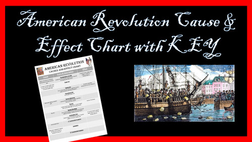 American Revolution Cause & Effect Chart