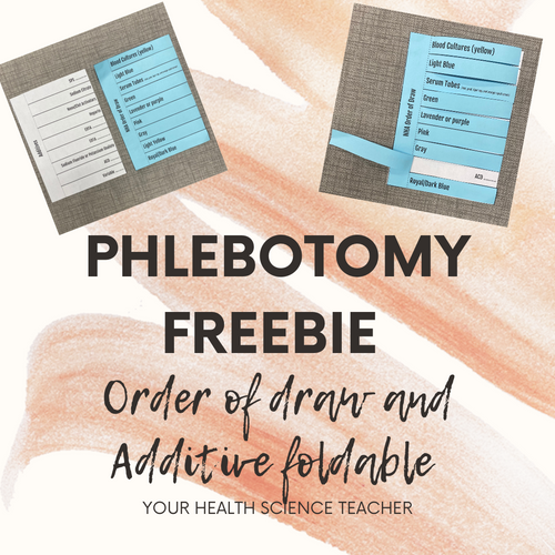 Phlebotomy Tube Additives and Order of Draw Foldable - FREE!