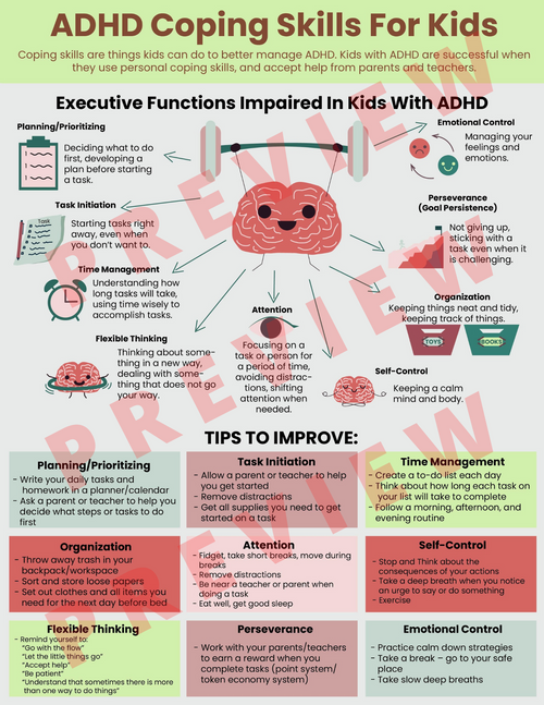 ADHD Coping Skills For Kids - Executive Functioning Deficits Strategies To Manage - ADD Attention Deficit Hyperactivity Disorder