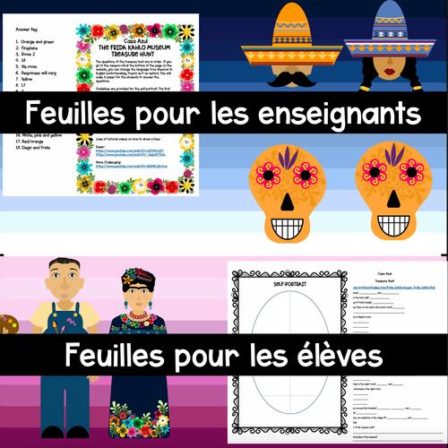 Le musee virtuel de Frida Kahlo