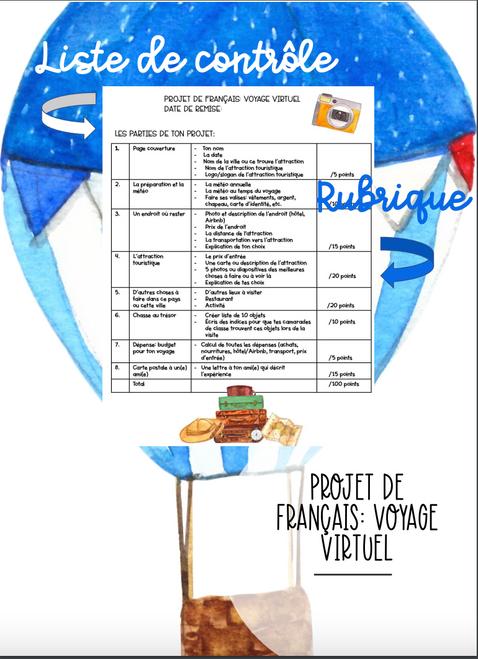 Projet de francais: Voyage Virtuel