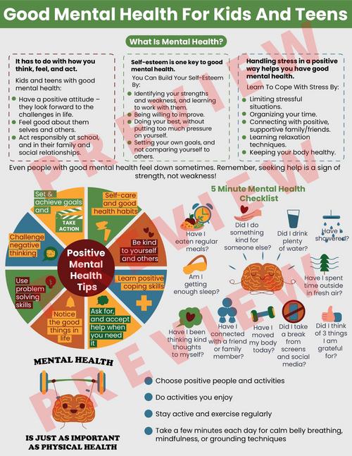 Mental Health Awareness Coping Skills Kids Teens - What Is Mental Health? - Mental Wellness - Social Emotional Learning