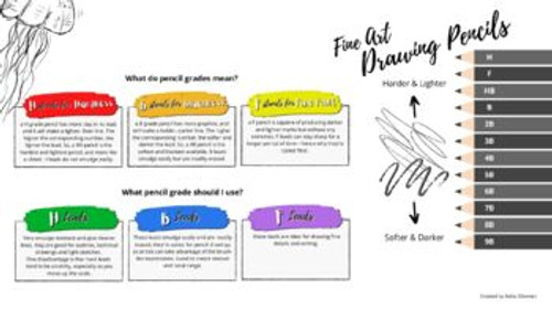 INSTRUCTIONAL PACKET: Try-It Drawing