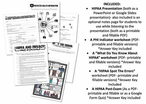 Understanding HIPAA- Pre-test, Presentation, Activities and Post-test Included!