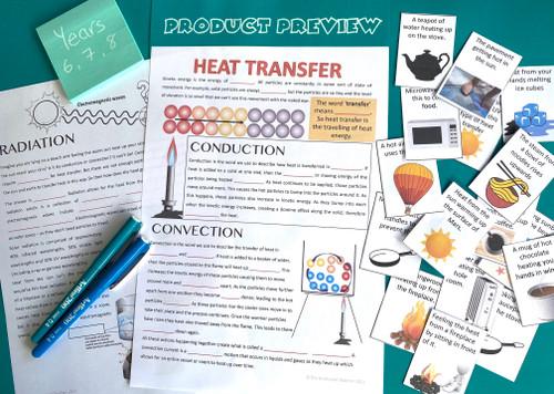 Heat Transfer: Conduction, Convection Radiation Bundle