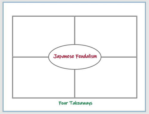 The Rise of Japanese Feudalism + Assessments